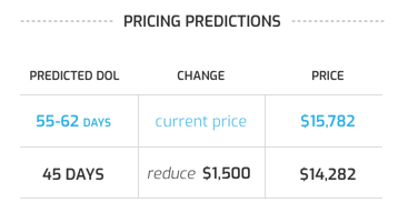 Insights_Pricing_Prediction.PNG